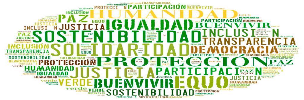 Equo presenta su proyecto político verde este viernes, en Tapia y Luarca